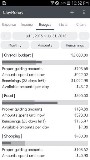 ClevMoney - Persoonlijke financiën