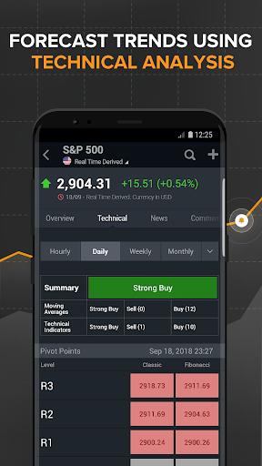 Aandelen, Forex, Futures Nieuws